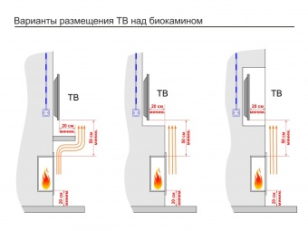 Биокамин Lux Fire Глухой 810 М