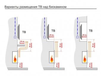 Биокамин Lux Fire Торцевой 690 S